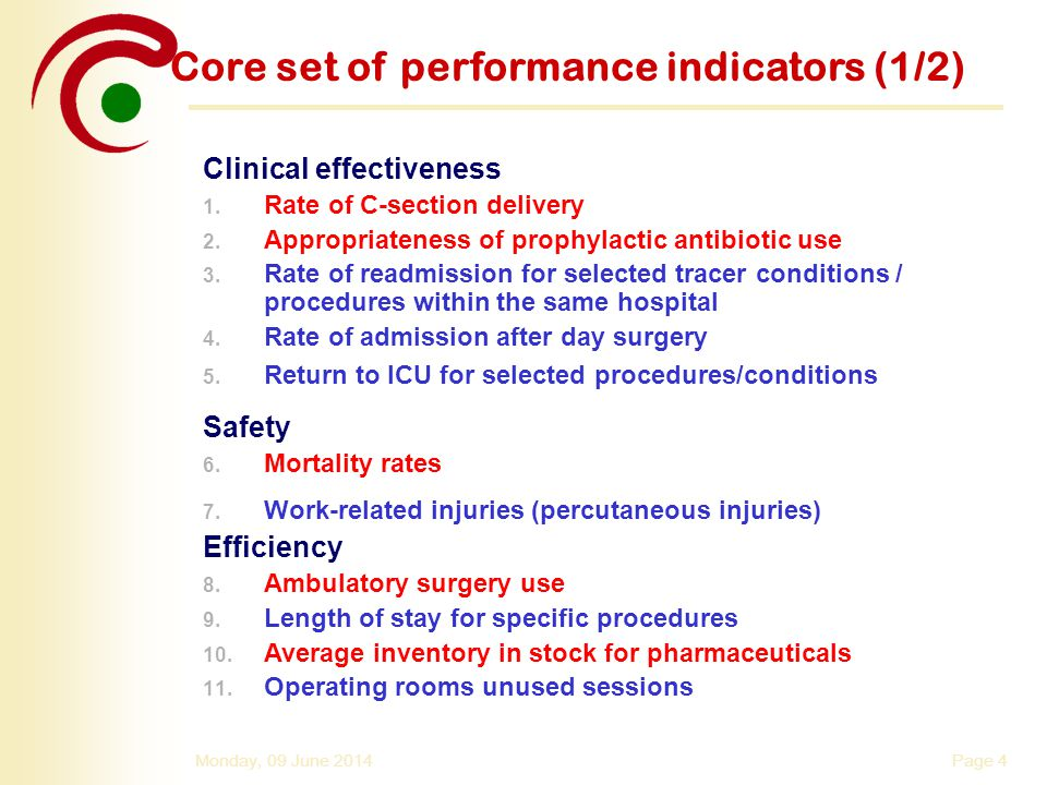 Core set of performance indicators (1/2)