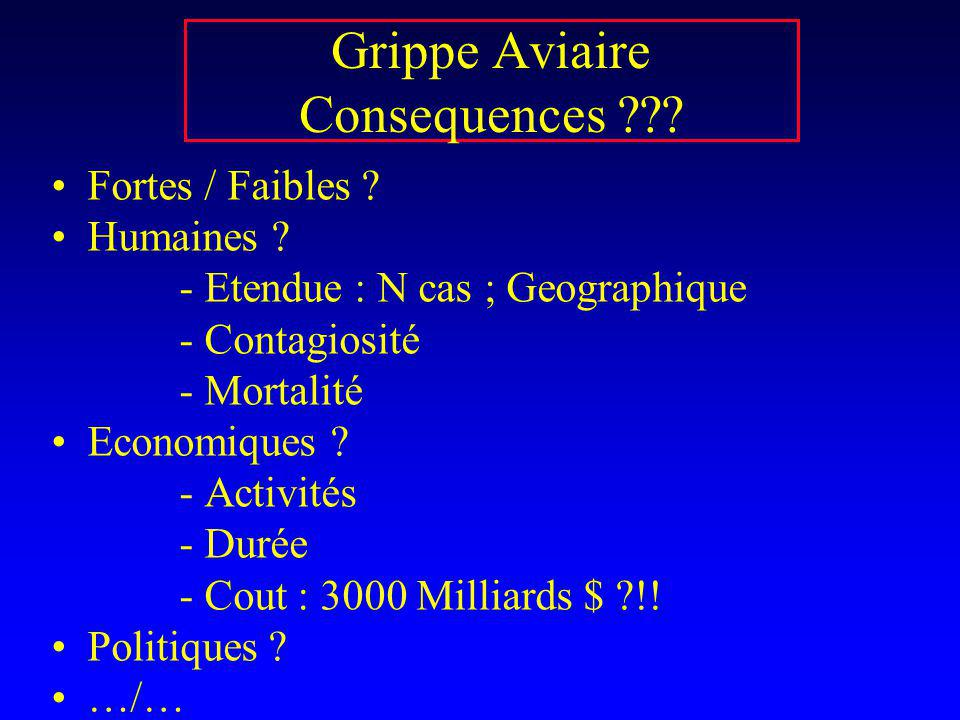 Grippe Aviaire Consequences