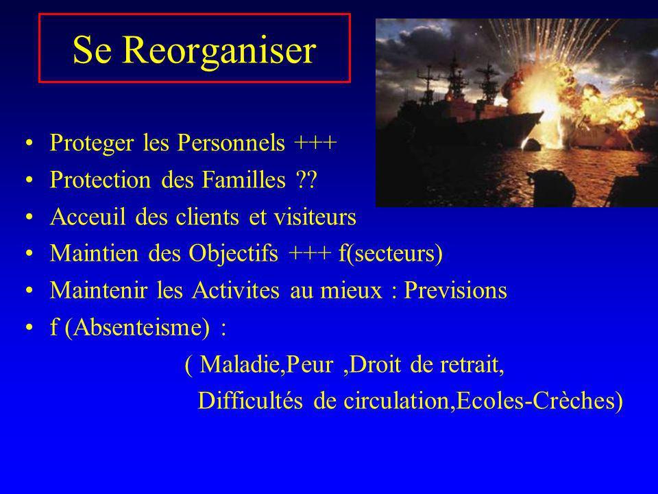 Se Reorganiser Proteger les Personnels +++ Protection des Familles