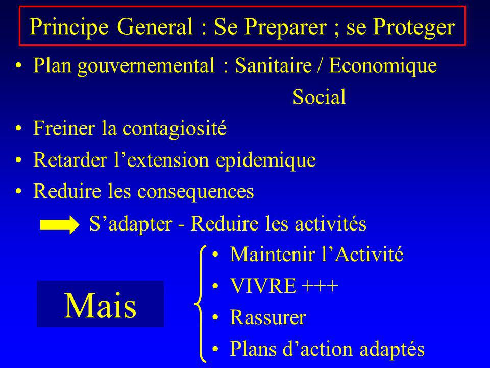 Principe General : Se Preparer ; se Proteger