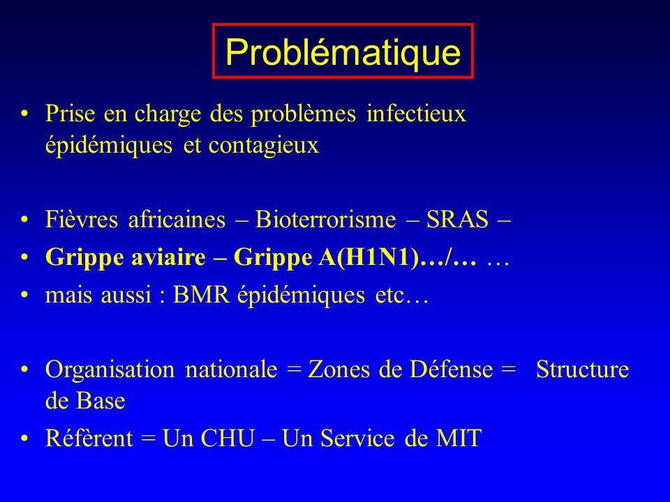 Problématique Prise en charge des problèmes infectieux épidémiques et contagieux. Fièvres africaines – Bioterrorisme – SRAS –