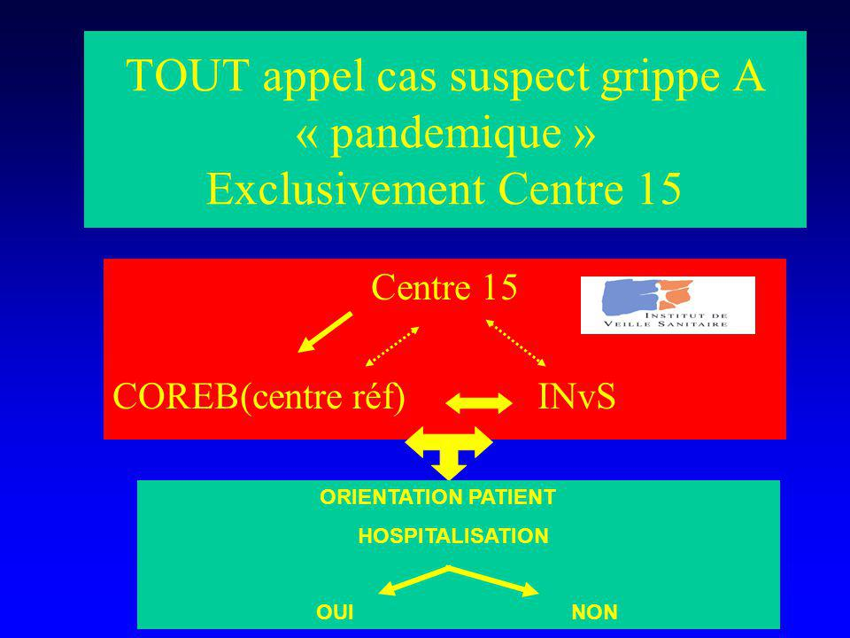 TOUT appel cas suspect grippe A « pandemique » Exclusivement Centre 15