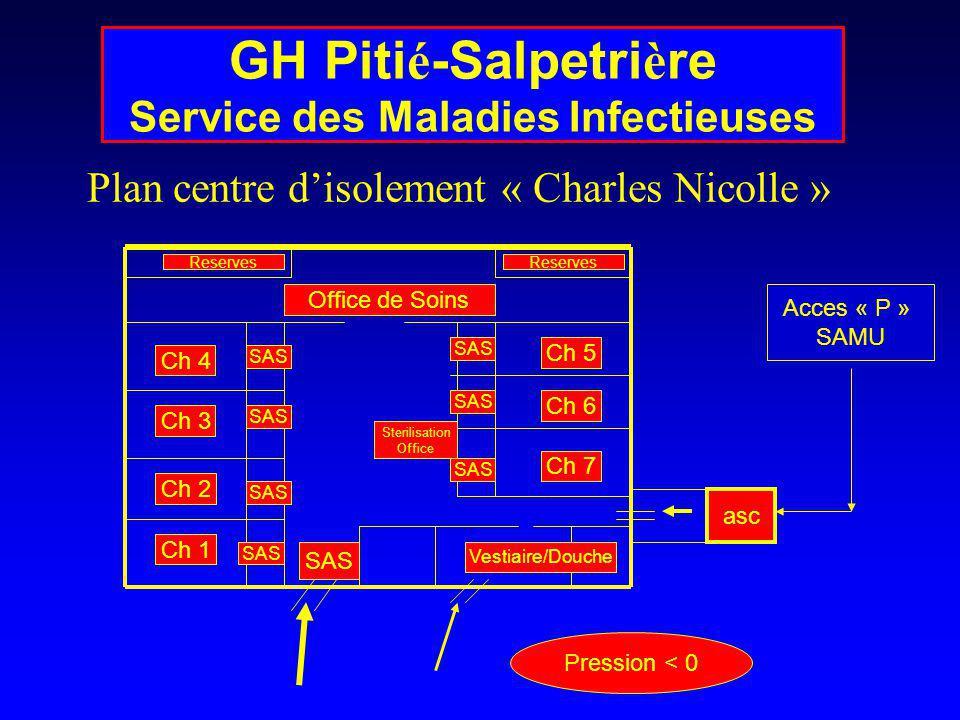 GH Pitié-Salpetrière Service des Maladies Infectieuses