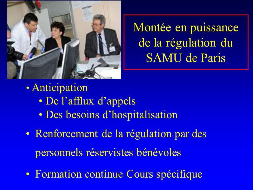 Montée en puissance de la régulation du SAMU de Paris
