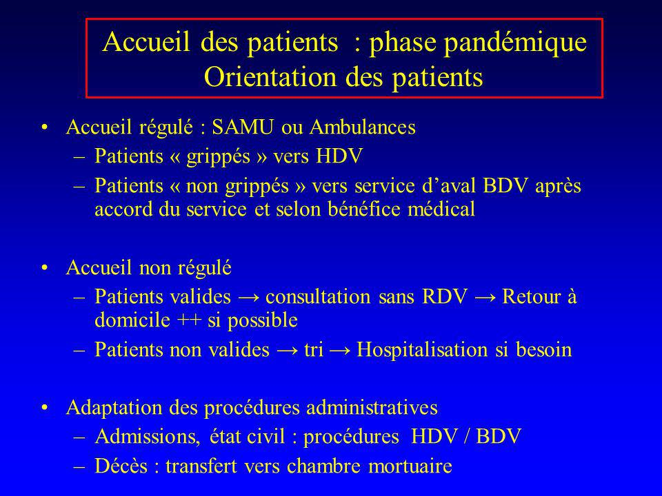 Accueil des patients : phase pandémique Orientation des patients
