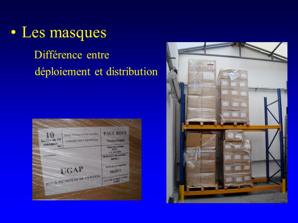 Les masques Différence entre déploiement et distribution