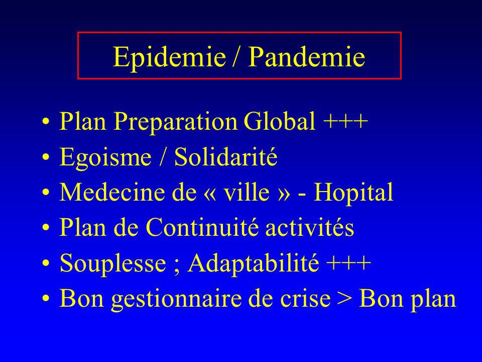Epidemie / Pandemie Plan Preparation Global +++ Egoisme / Solidarité