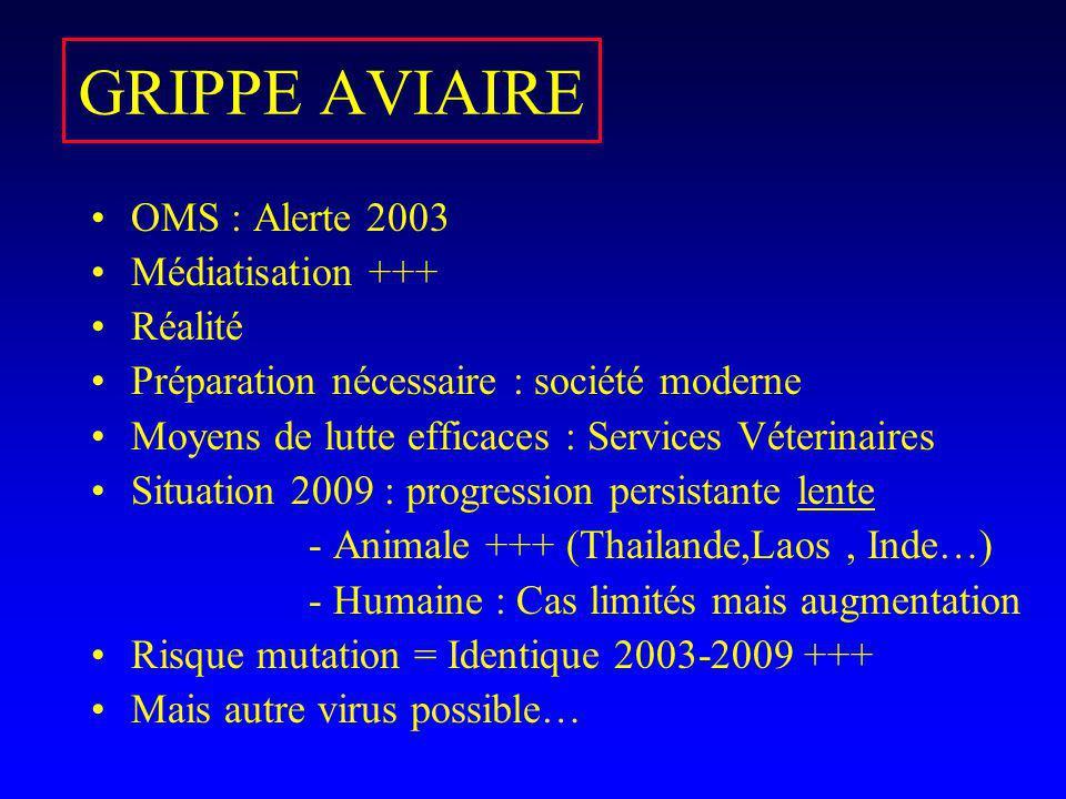 GRIPPE AVIAIRE OMS : Alerte 2003 Médiatisation +++ Réalité