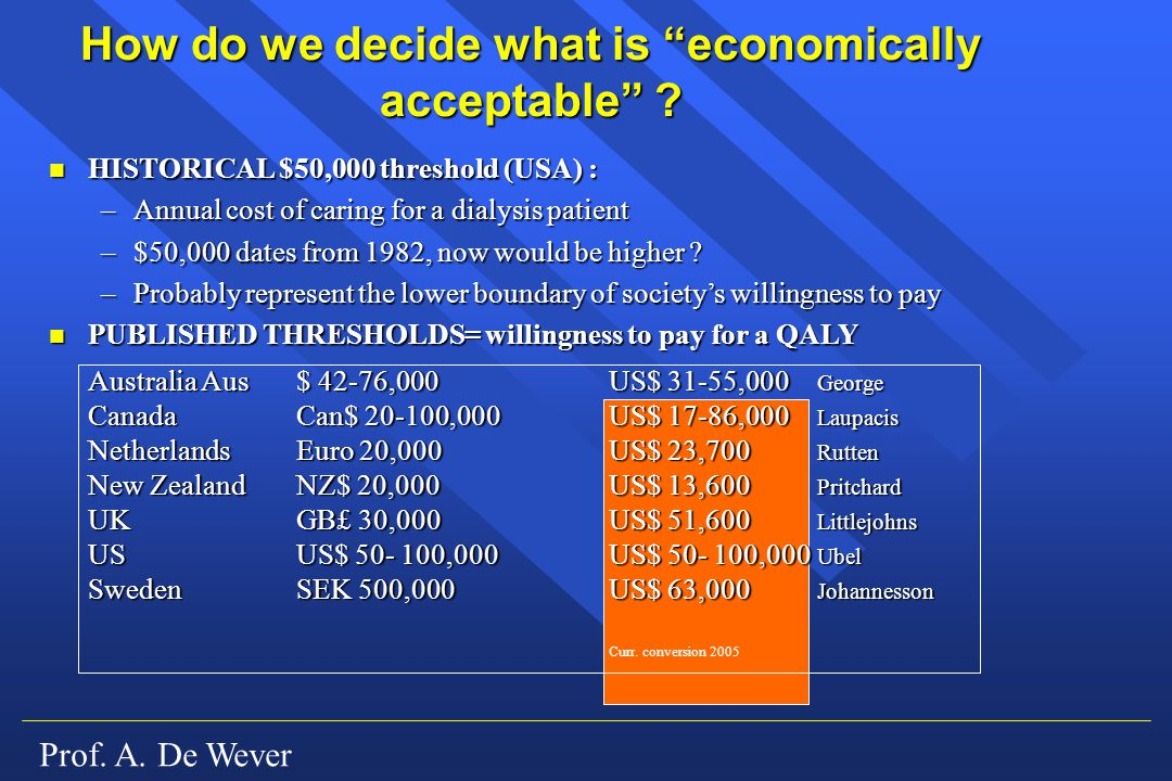 How do we decide what is economically acceptable