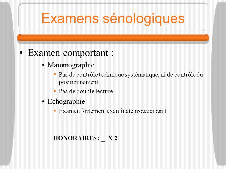 Examens sénologiques Examen comportant : Mammographie Echographie