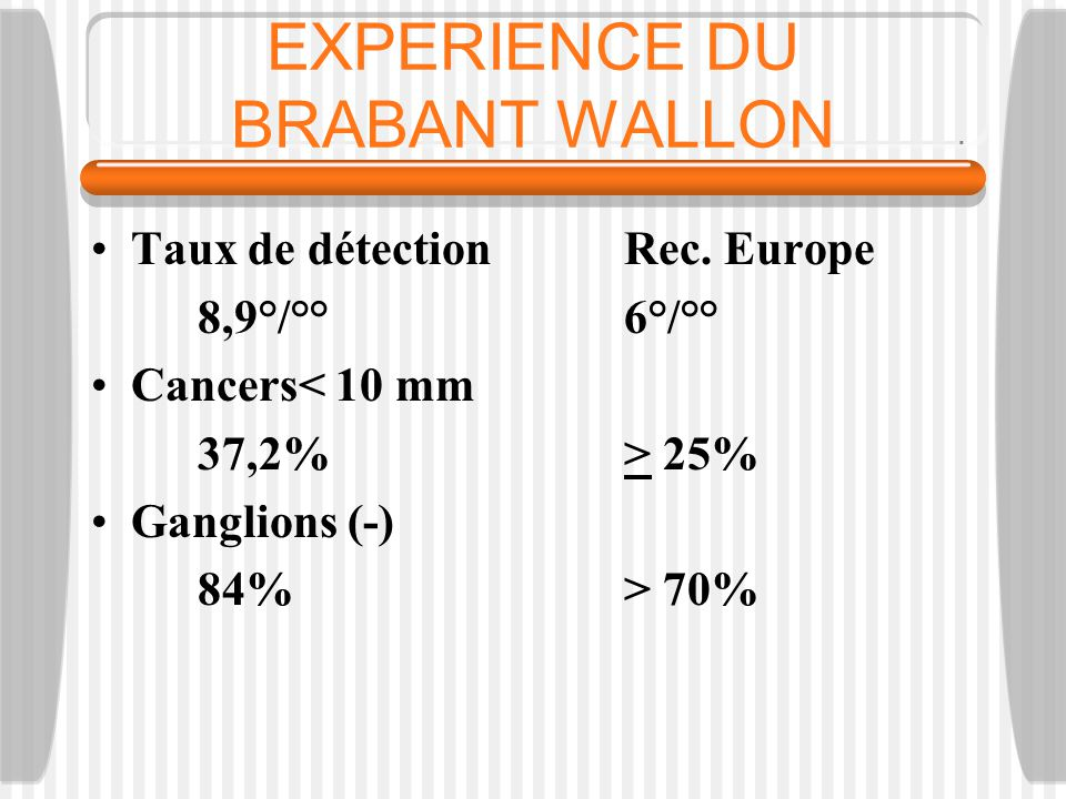EXPERIENCE DU BRABANT WALLON