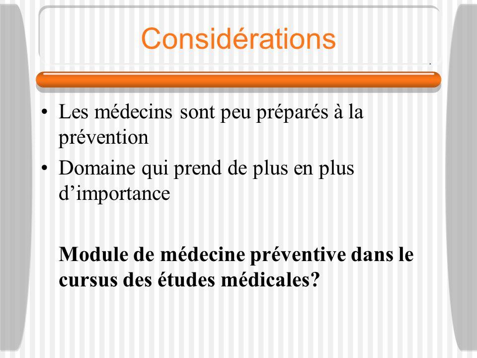 Considérations Les médecins sont peu préparés à la prévention