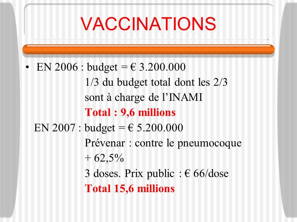 VACCINATIONS EN 2006 : budget = € 3.200.000