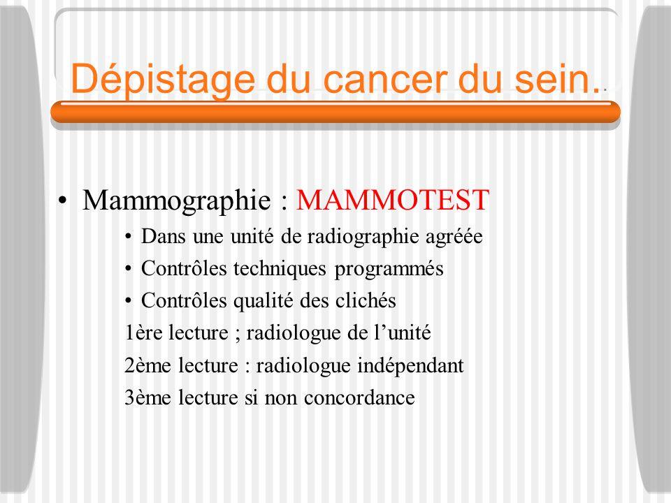 Dépistage du cancer du sein.