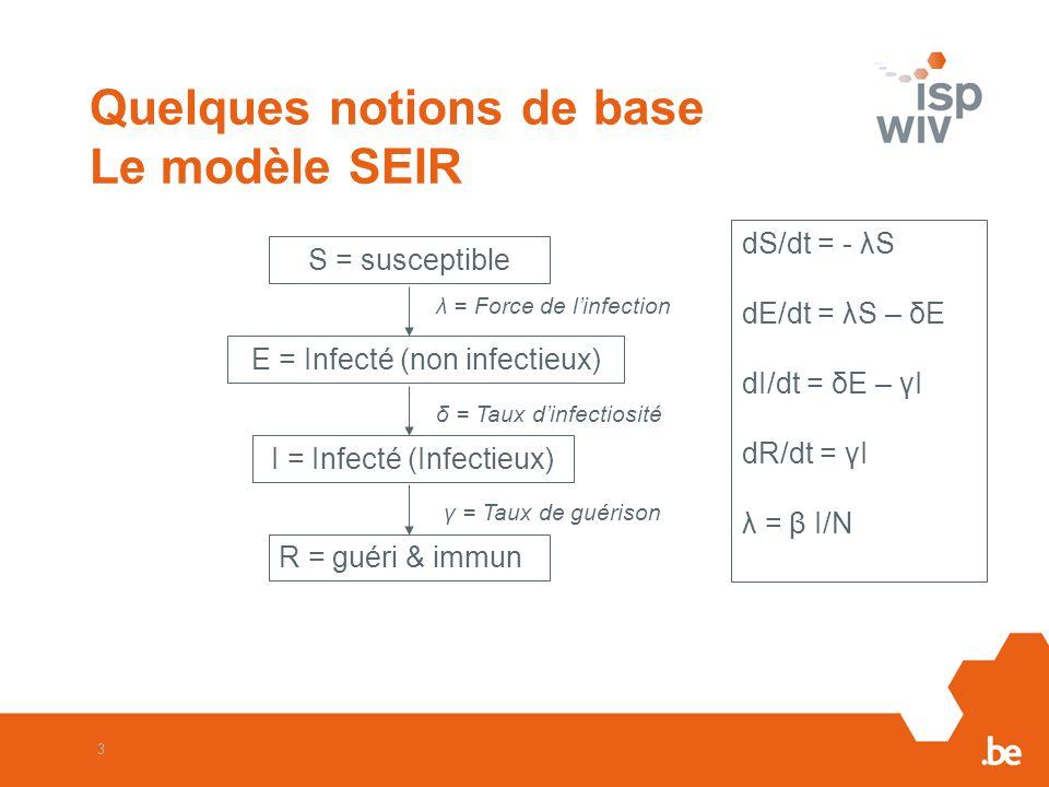 Quelques notions de base Le modèle SEIR