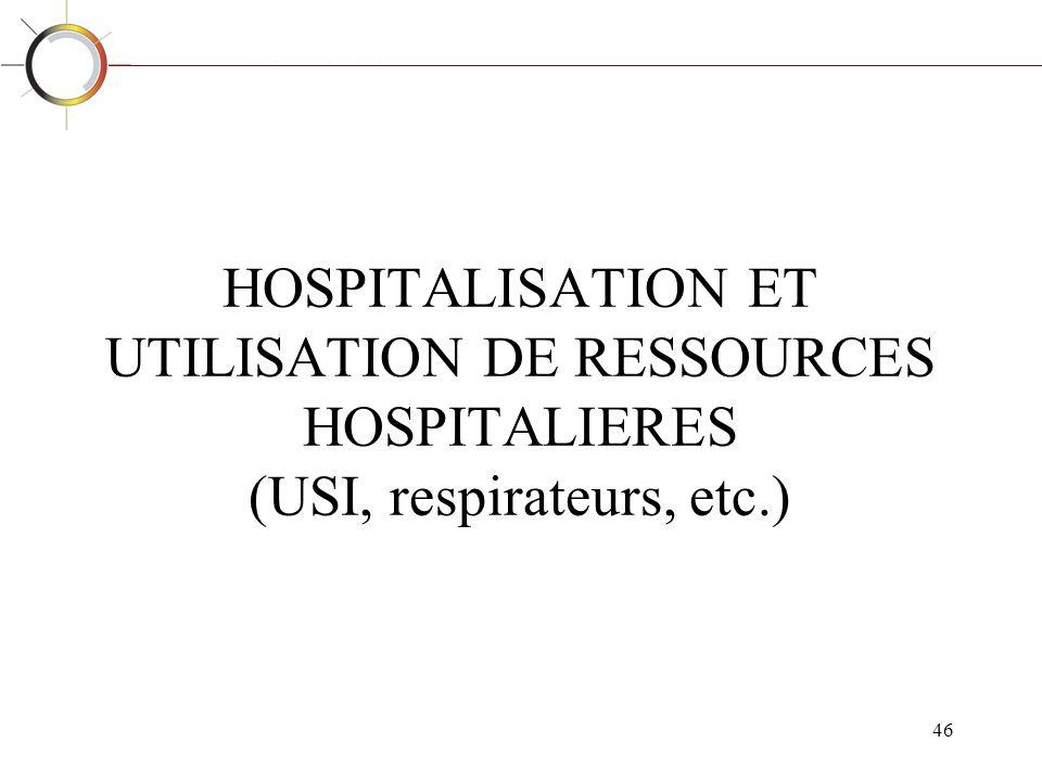 HOSPITALISATION ET UTILISATION DE RESSOURCES HOSPITALIERES (USI, respirateurs, etc.)