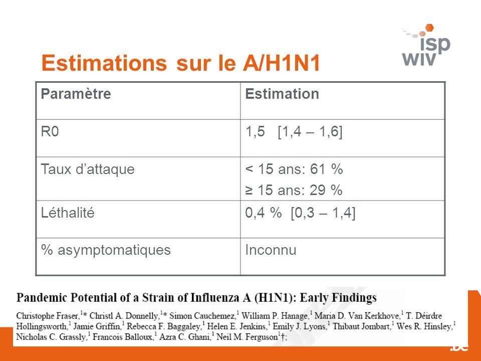 Estimations sur le A/H1N1