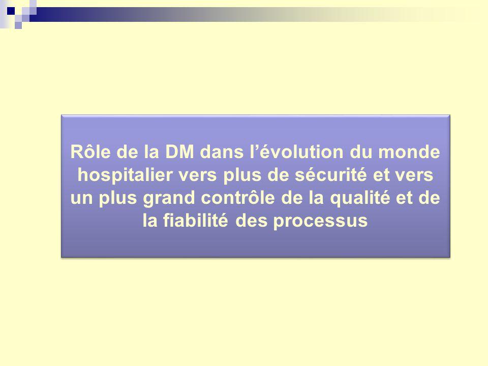 Rôle de la DM dans l'évolution du monde hospitalier vers plus de sécurité et vers un plus grand contrôle de la qualité et de la fiabilité des processus