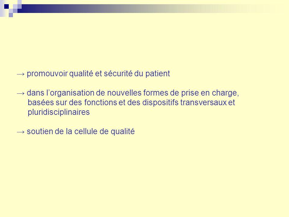 → promouvoir qualité et sécurité du patient