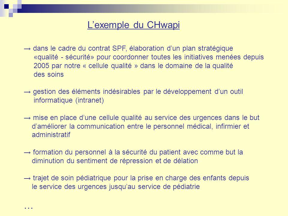 L'exemple du CHwapi