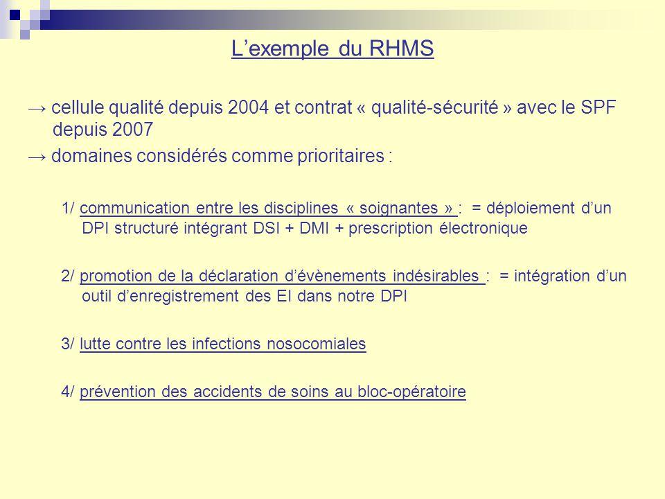 L'exemple du RHMS → cellule qualité depuis 2004 et contrat « qualité-sécurité » avec le SPF depuis 2007.