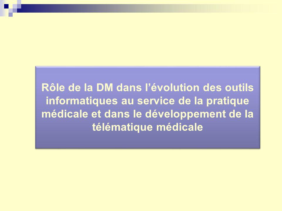 Rôle de la DM dans l'évolution des outils informatiques au service de la pratique médicale et dans le développement de la télématique médicale