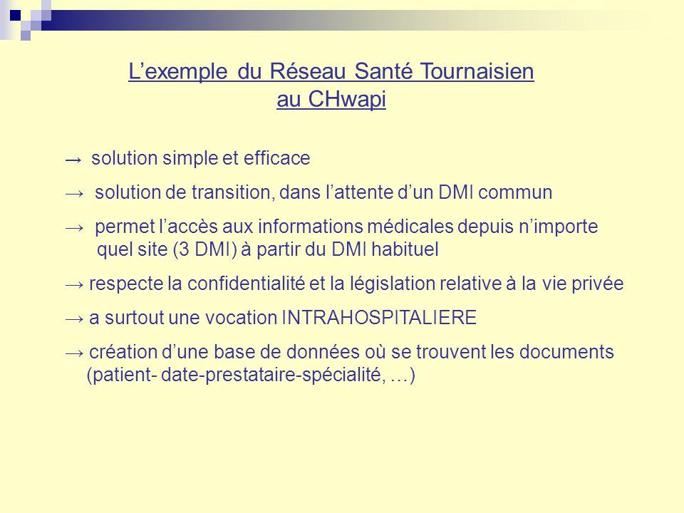L'exemple du Réseau Santé Tournaisien au CHwapi