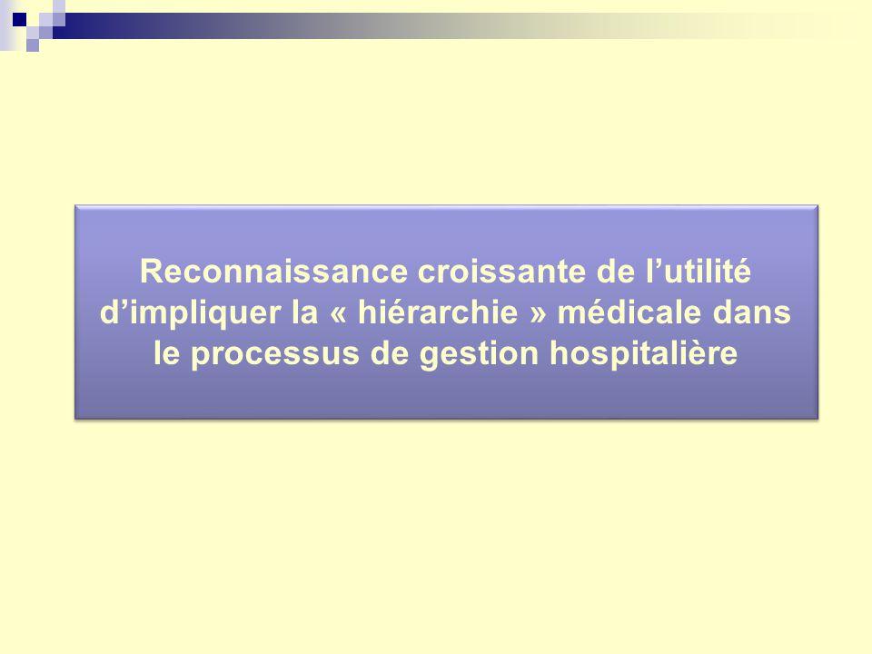 Reconnaissance croissante de l'utilité d'impliquer la « hiérarchie » médicale dans le processus de gestion hospitalière