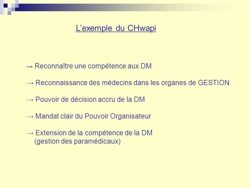 L'exemple du CHwapi → Reconnaître une compétence aux DM. → Reconnaissance des médecins dans les organes de GESTION.