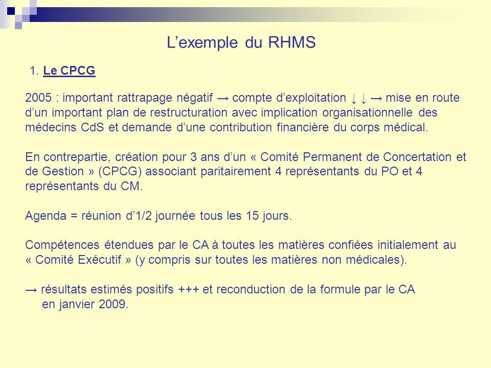 L'exemple du RHMS 1. Le CPCG