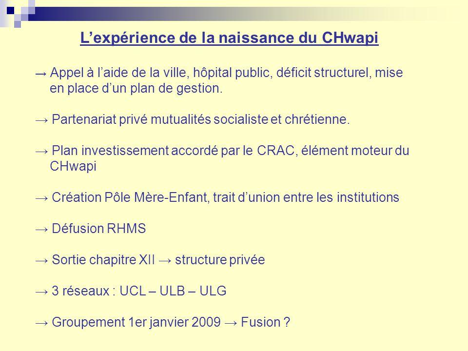 L'expérience de la naissance du CHwapi