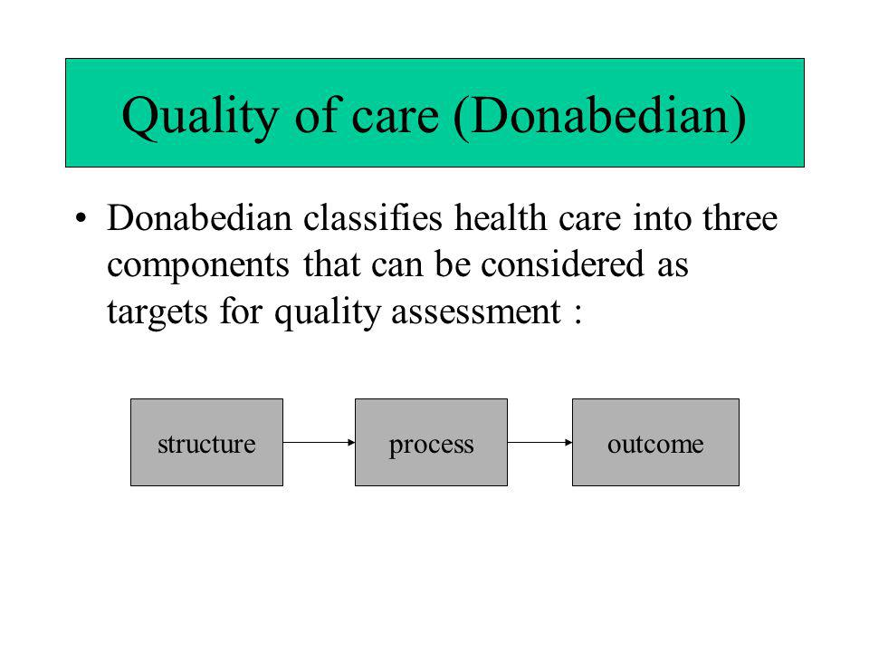 Quality of care (Donabedian)