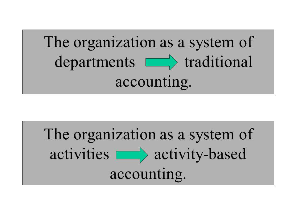 The organization as a system of activities activity-based accounting.
