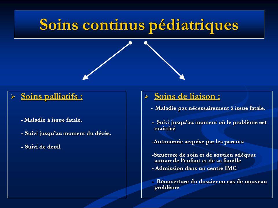 Soins continus pédiatriques