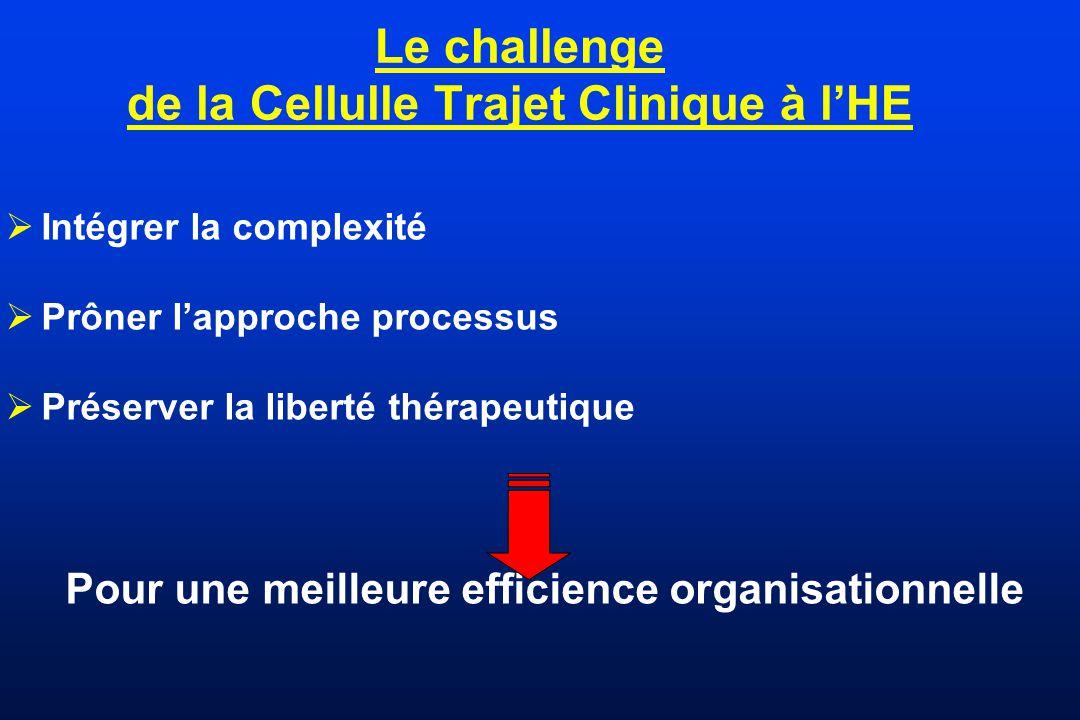 Le challenge de la Cellulle Trajet Clinique à l'HE