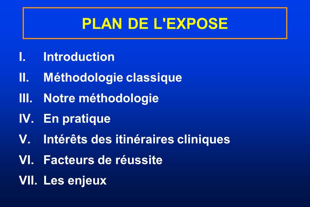 PLAN DE L EXPOSE Introduction II. Méthodologie classique