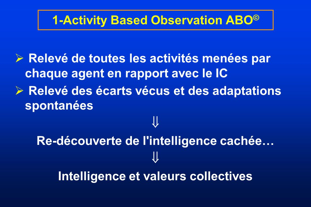 1-Activity Based Observation ABO©