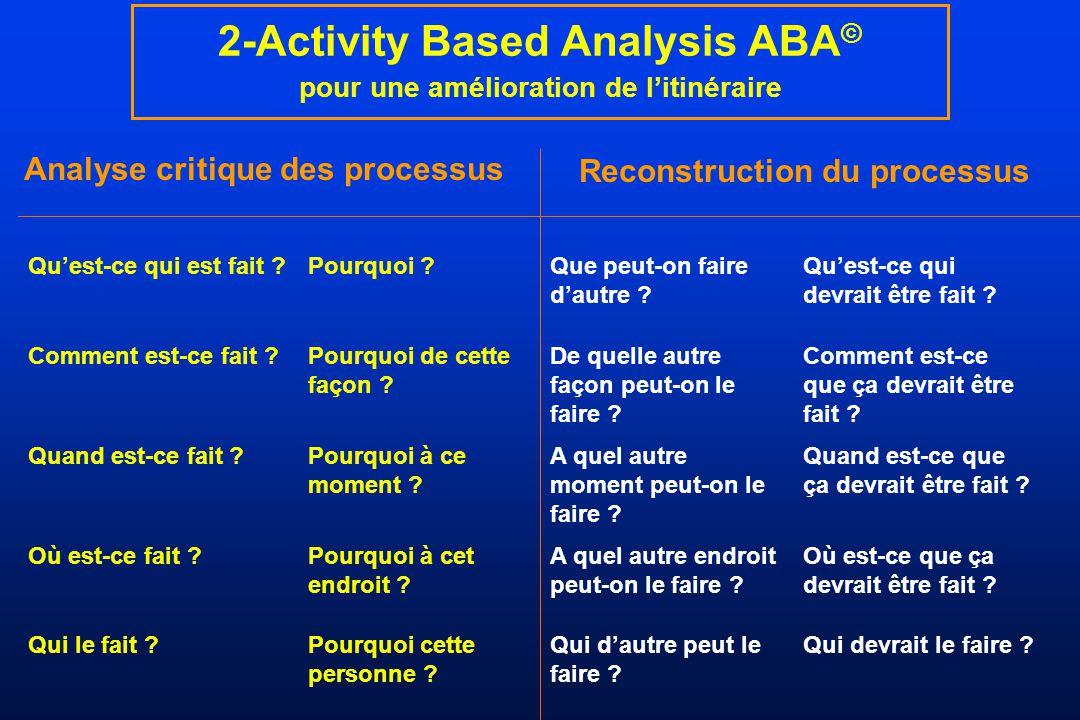 2-Activity Based Analysis ABA© pour une amélioration de l'itinéraire