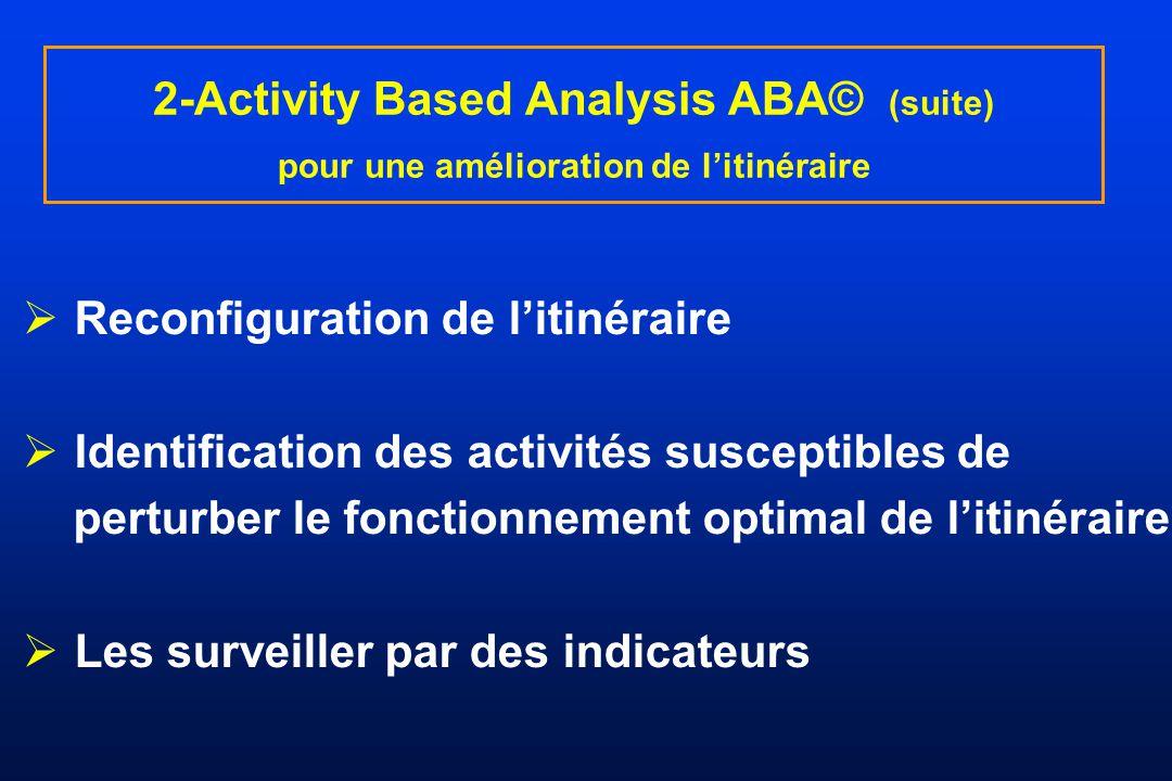 2-Activity Based Analysis ABA© (suite) pour une amélioration de l'itinéraire