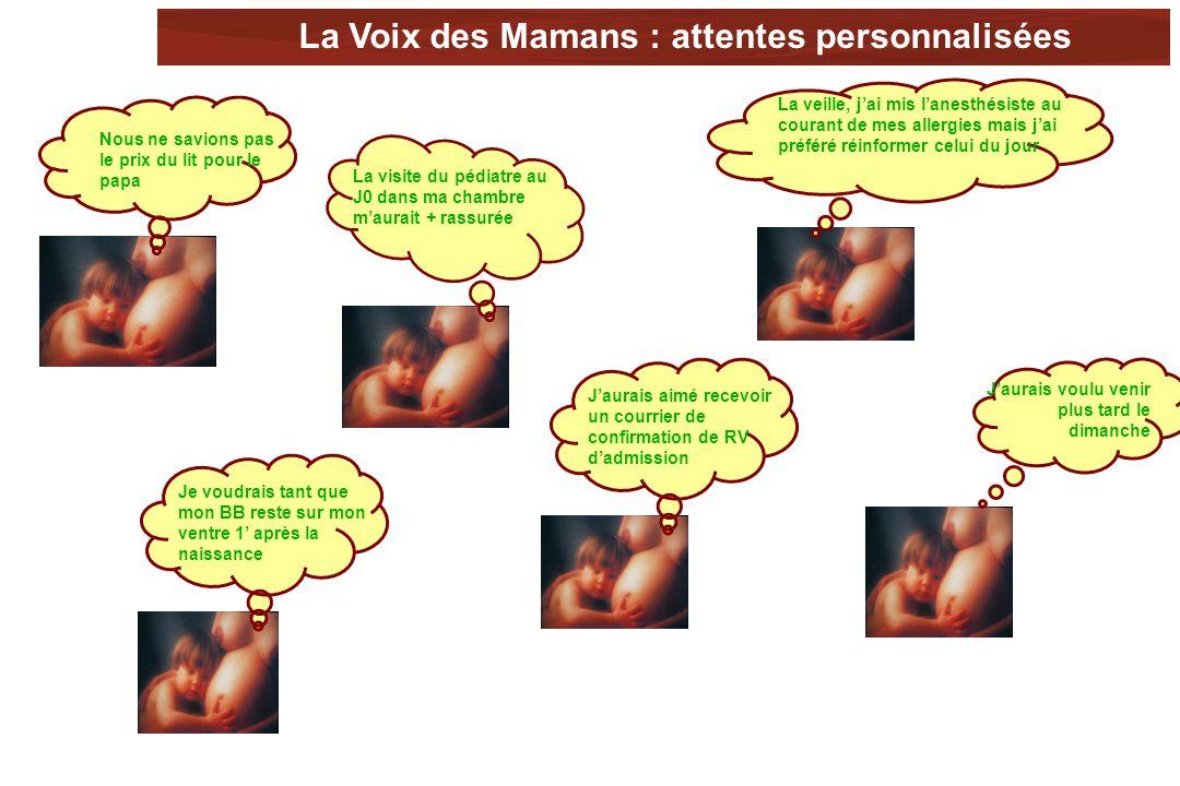 La Voix des Mamans : attentes personnalisées