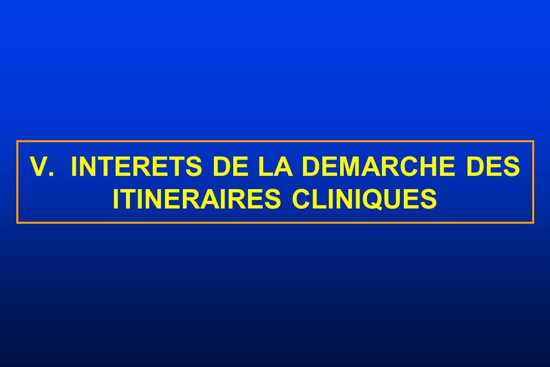 V. INTERETS DE LA DEMARCHE DES ITINERAIRES CLINIQUES