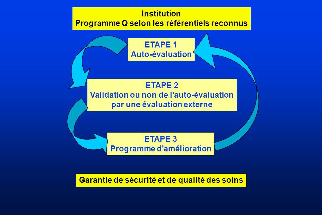 Programme Q selon les référentiels reconnus