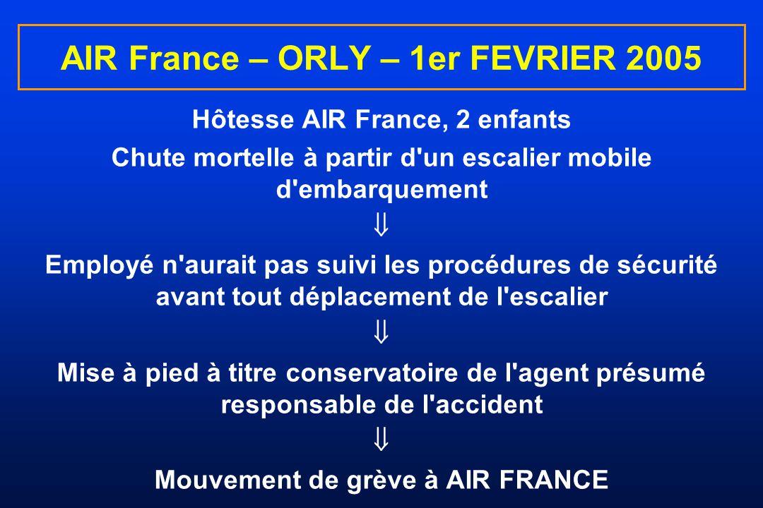 AIR France – ORLY – 1er FEVRIER 2005
