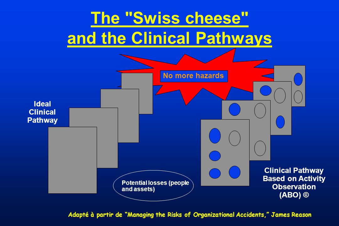 The Swiss cheese and the Clinical Pathways