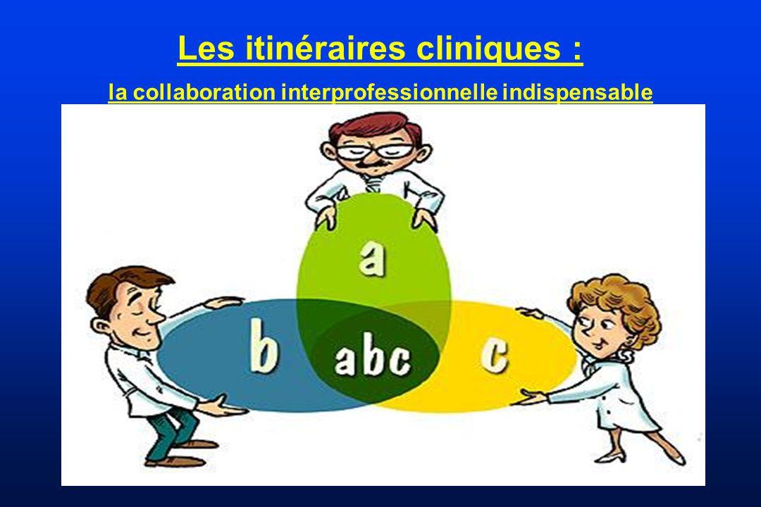 Les itinéraires cliniques : la collaboration interprofessionnelle indispensable