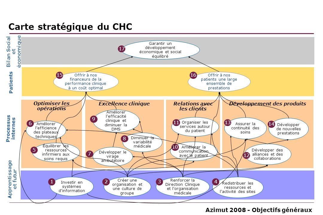 Carte stratégique du CHC