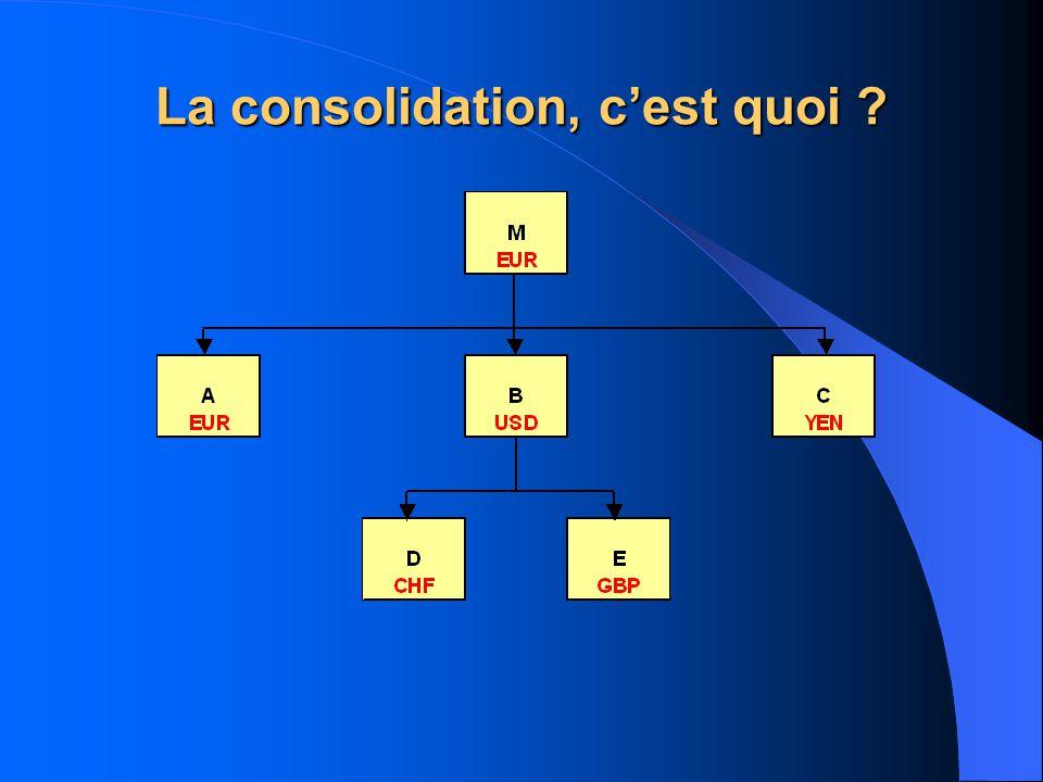 La consolidation, c'est quoi