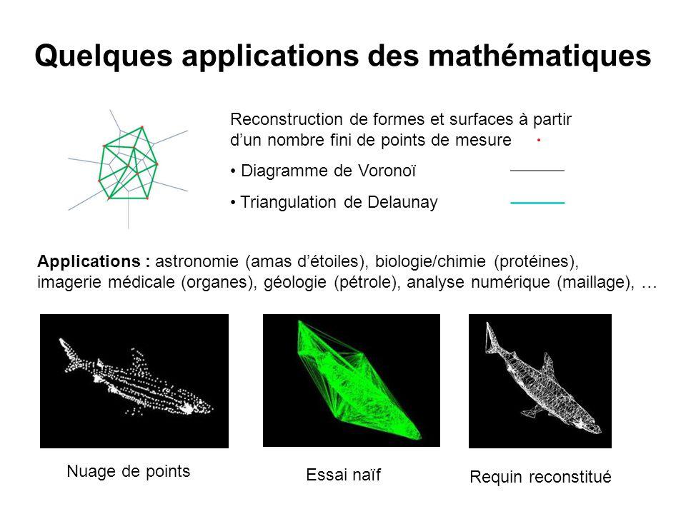 Quelques applications des mathématiques