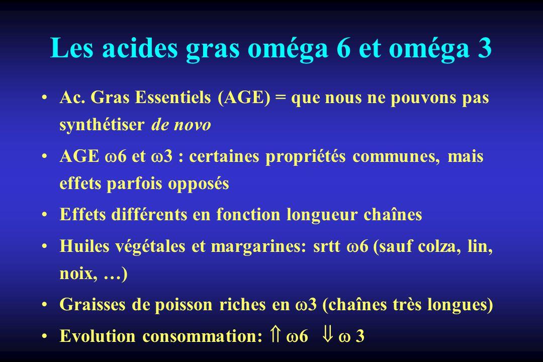Les acides gras oméga 6 et oméga 3