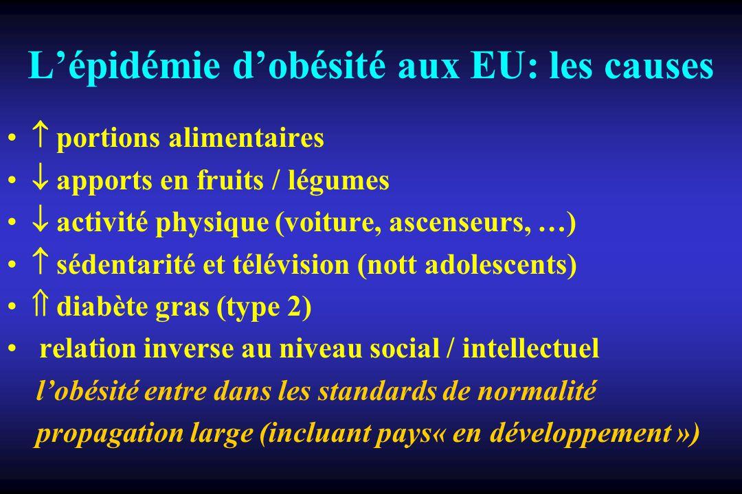 L'épidémie d'obésité aux EU: les causes